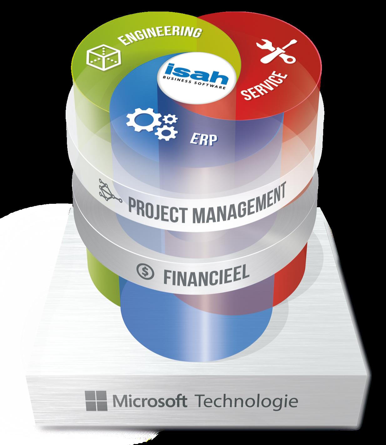 Isah Visual Product-1
